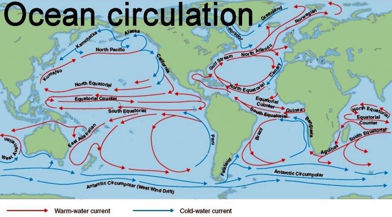 Currents, Gyres & Eddies